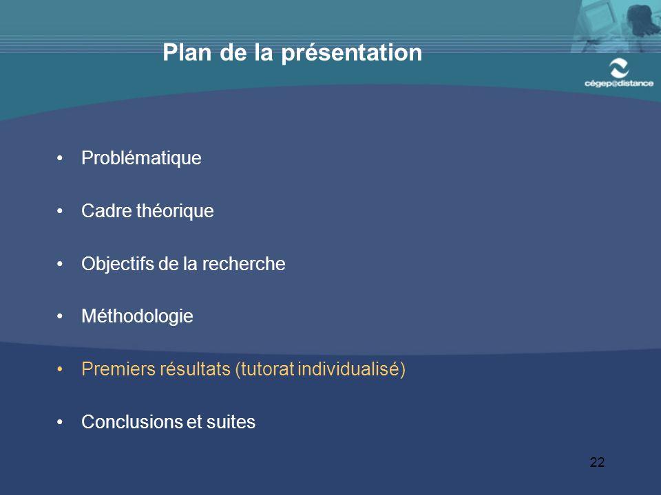 22 Plan de la présentation Problématique Cadre théorique Objectifs de la recherche Méthodologie Premiers résultats (tutorat individualisé) Conclusions et suites