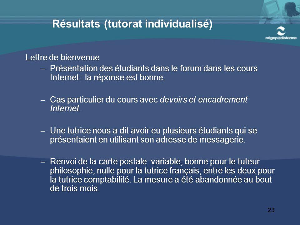 23 Résultats (tutorat individualisé) Lettre de bienvenue –Présentation des étudiants dans le forum dans les cours Internet : la réponse est bonne.