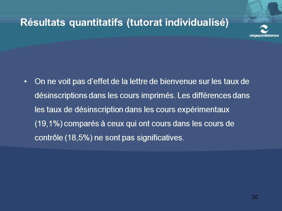 30 Résultats quantitatifs (tutorat individualisé) On ne voit pas deffet de la lettre de bienvenue sur les taux de désinscriptions dans les cours imprimés.