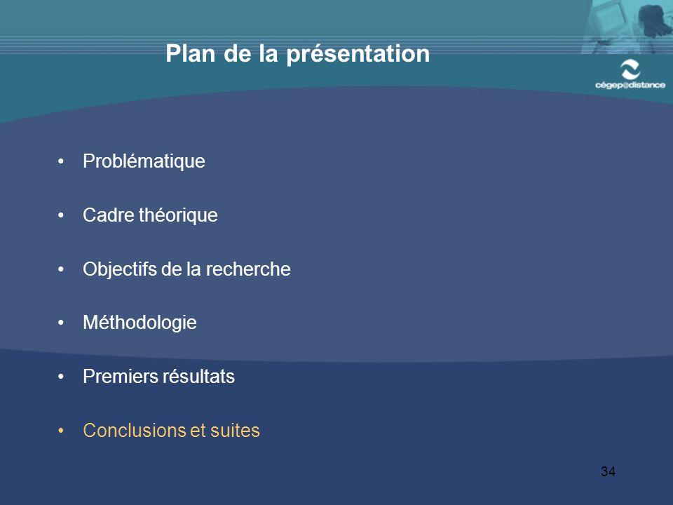 34 Plan de la présentation Problématique Cadre théorique Objectifs de la recherche Méthodologie Premiers résultats Conclusions et suites