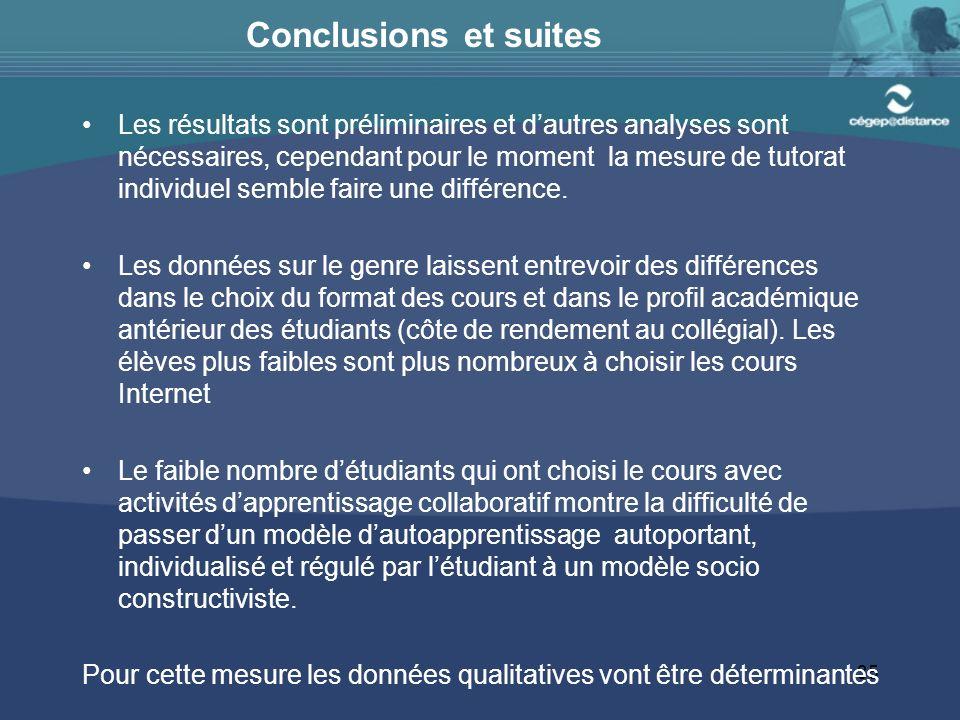 35 Conclusions et suites Les résultats sont préliminaires et dautres analyses sont nécessaires, cependant pour le moment la mesure de tutorat individuel semble faire une différence.