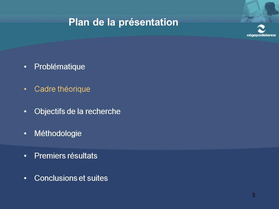 5 Plan de la présentation Problématique Cadre théorique Objectifs de la recherche Méthodologie Premiers résultats Conclusions et suites