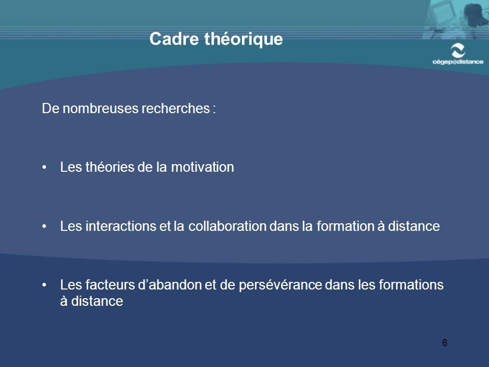6 Cadre théorique De nombreuses recherches : Les théories de la motivation Les interactions et la collaboration dans la formation à distance Les facteurs dabandon et de persévérance dans les formations à distance