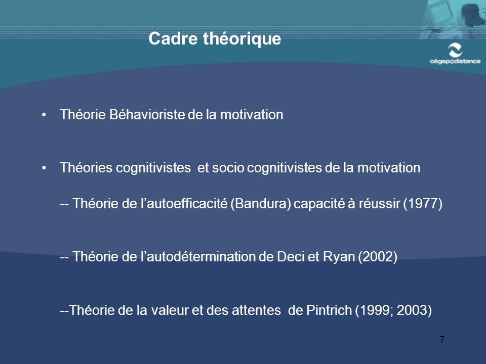 7 Cadre théorique Théorie Béhavioriste de la motivation Théories cognitivistes et socio cognitivistes de la motivation -- Théorie de lautoefficacité (Bandura) capacité à réussir (1977) -- Théorie de lautodétermination de Deci et Ryan (2002) --Théorie de la valeur et des attentes de Pintrich (1999; 2003)