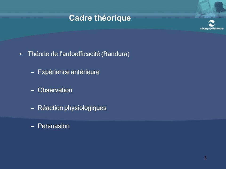 8 Cadre théorique Théorie de lautoefficacité (Bandura) –Expérience antérieure –Observation –Réaction physiologiques –Persuasion
