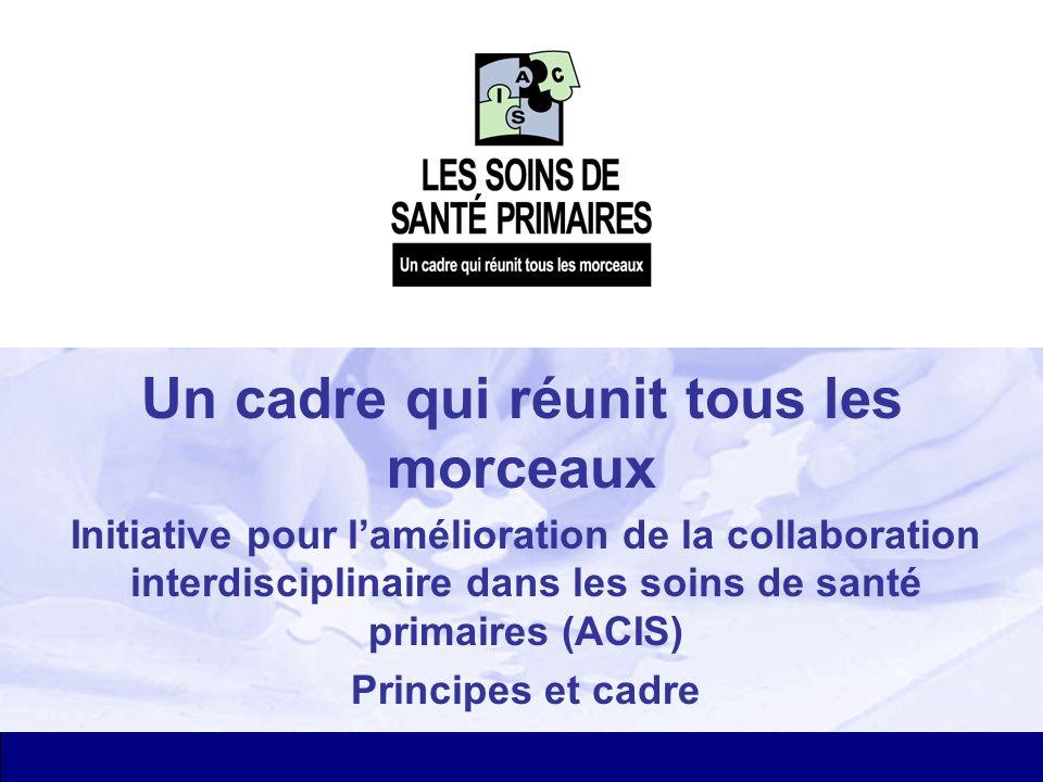 Un cadre qui réunit tous les morceaux Initiative pour lamélioration de la collaboration interdisciplinaire dans les soins de santé primaires (ACIS) Pr