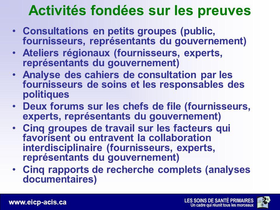 www.eicp-acis.ca Activités fondées sur les preuves Consultations en petits groupes (public, fournisseurs, représentants du gouvernement) Ateliers régi