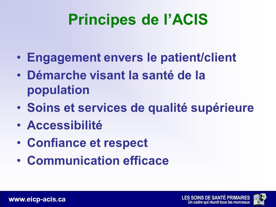 www.eicp-acis.ca Principes de lACIS Engagement envers le patient/client Démarche visant la santé de la population Soins et services de qualité supérie