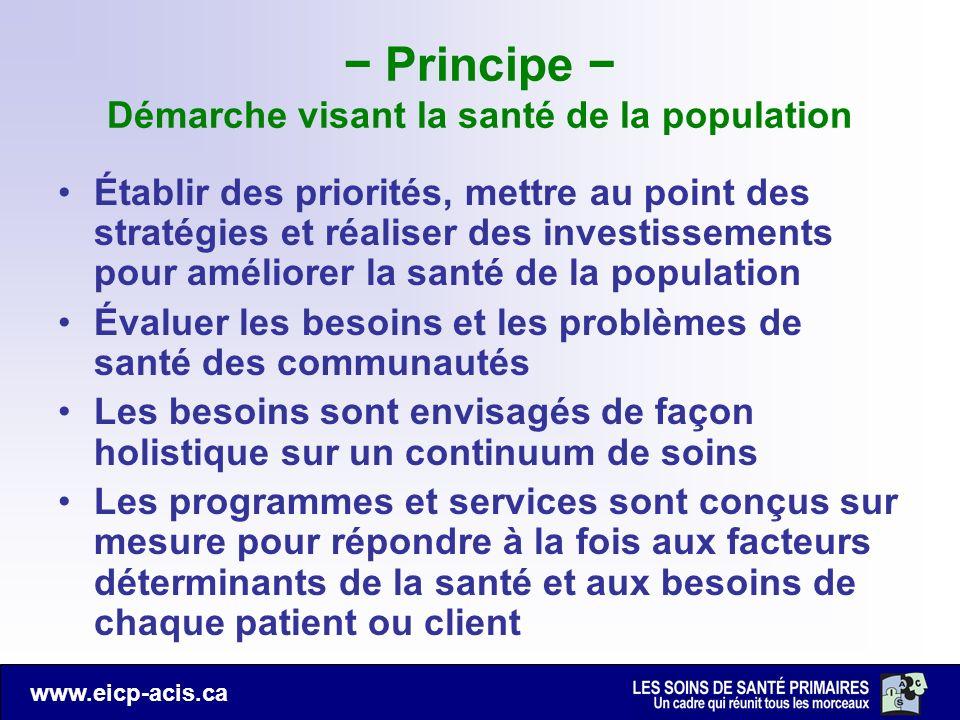 www.eicp-acis.ca Principe Démarche visant la santé de la population Établir des priorités, mettre au point des stratégies et réaliser des investisseme