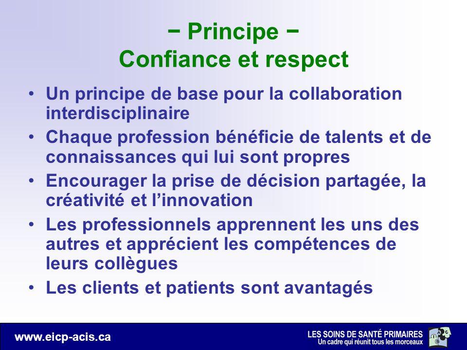 www.eicp-acis.ca Principe Confiance et respect Un principe de base pour la collaboration interdisciplinaire Chaque profession bénéficie de talents et