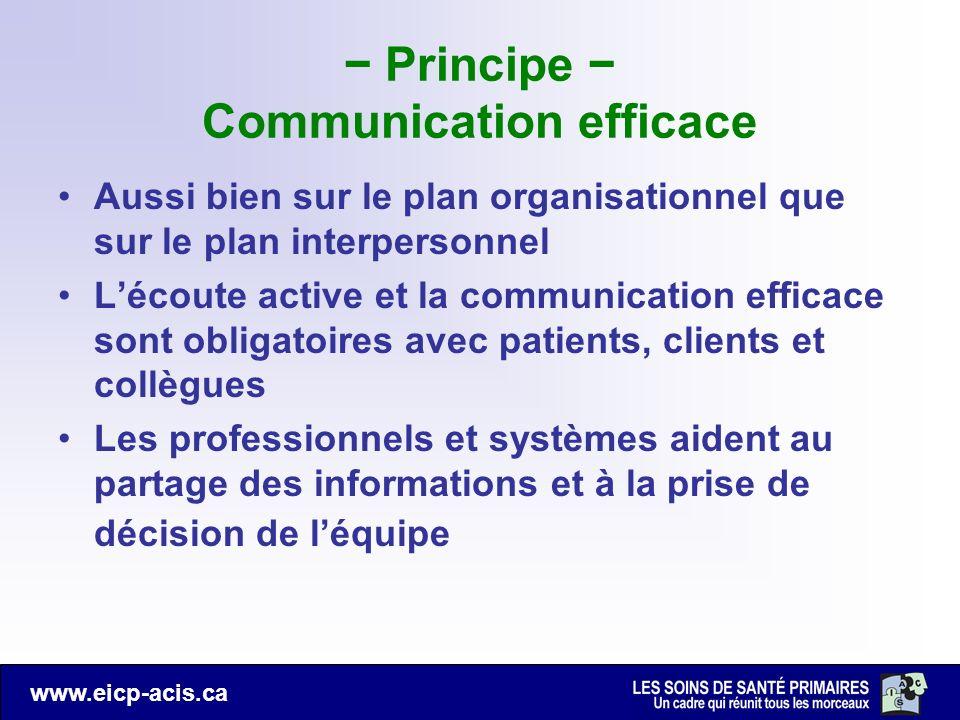 www.eicp-acis.ca Principe Communication efficace Aussi bien sur le plan organisationnel que sur le plan interpersonnel Lécoute active et la communicat