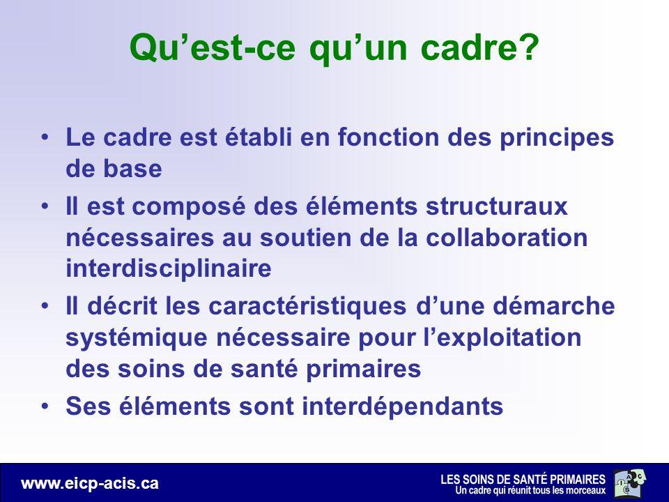 www.eicp-acis.ca Quest-ce quun cadre? Le cadre est établi en fonction des principes de base Il est composé des éléments structuraux nécessaires au sou
