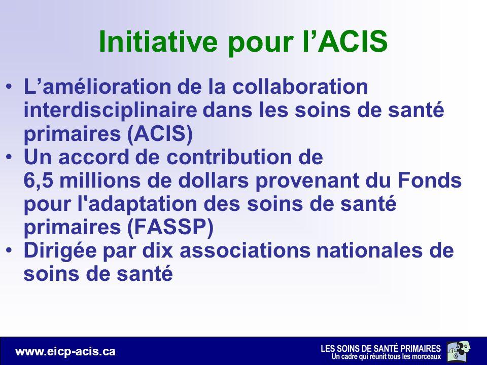 www.eicp-acis.ca Initiative pour lACIS Lamélioration de la collaboration interdisciplinaire dans les soins de santé primaires (ACIS) Un accord de cont