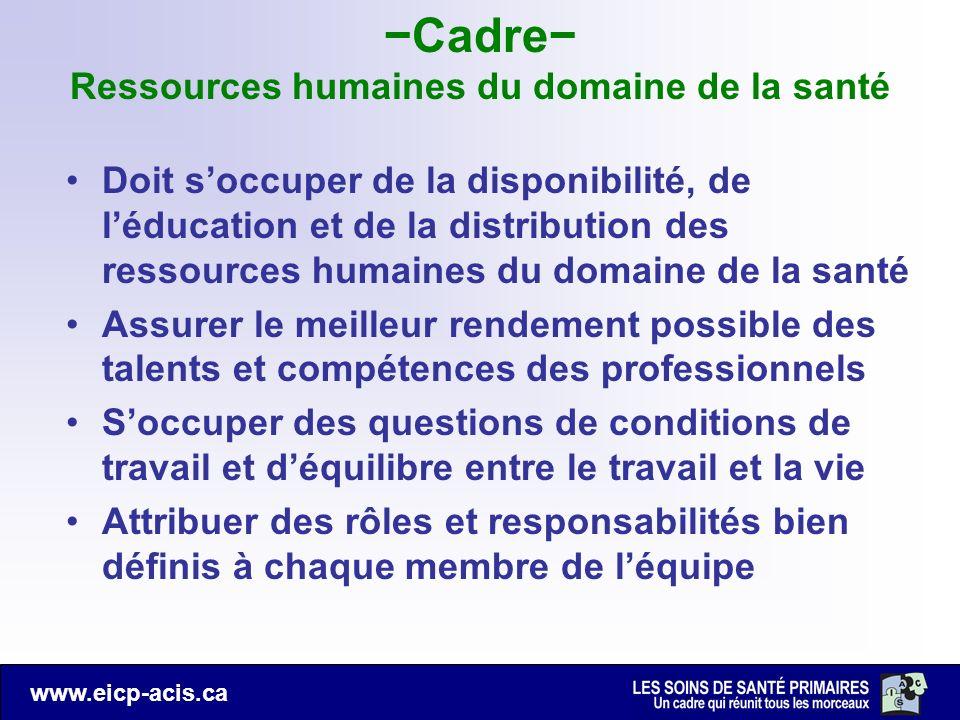 www.eicp-acis.ca Cadre Ressources humaines du domaine de la santé Doit soccuper de la disponibilité, de léducation et de la distribution des ressource