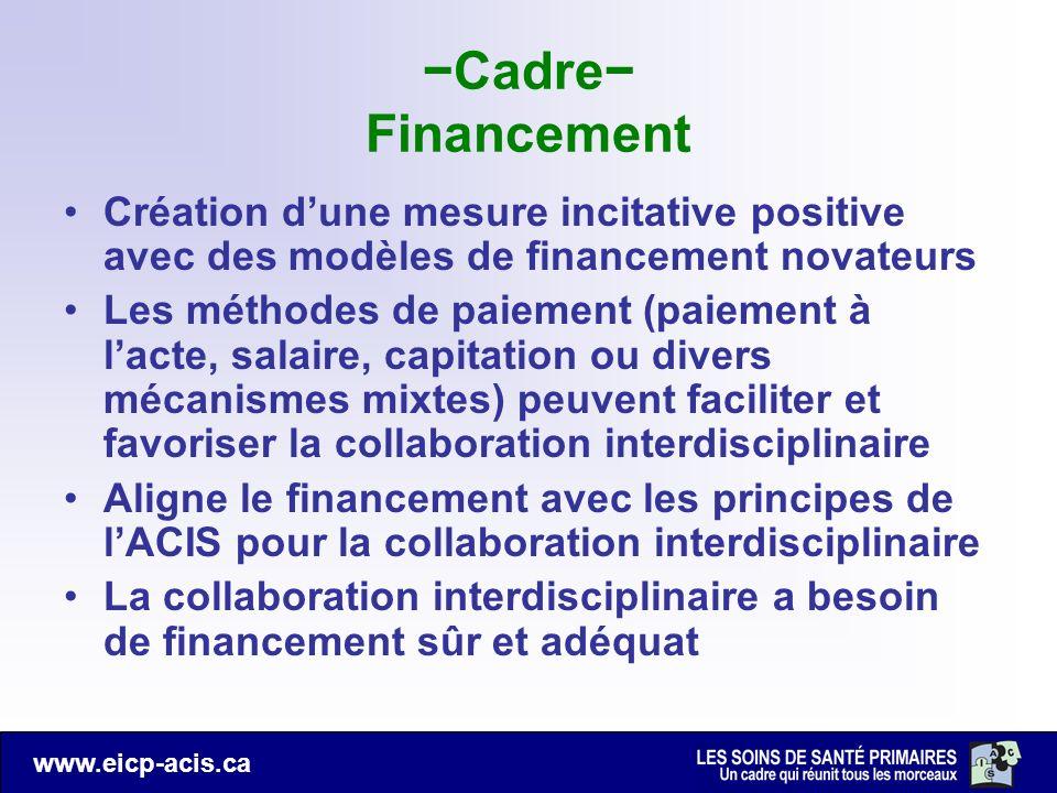 www.eicp-acis.ca Cadre Financement Création dune mesure incitative positive avec des modèles de financement novateurs Les méthodes de paiement (paieme