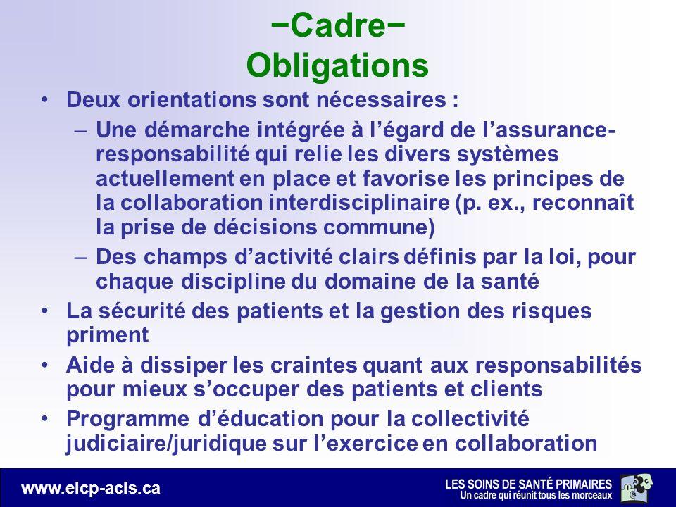 www.eicp-acis.ca Cadre Obligations Deux orientations sont nécessaires : –Une démarche intégrée à légard de lassurance- responsabilité qui relie les di