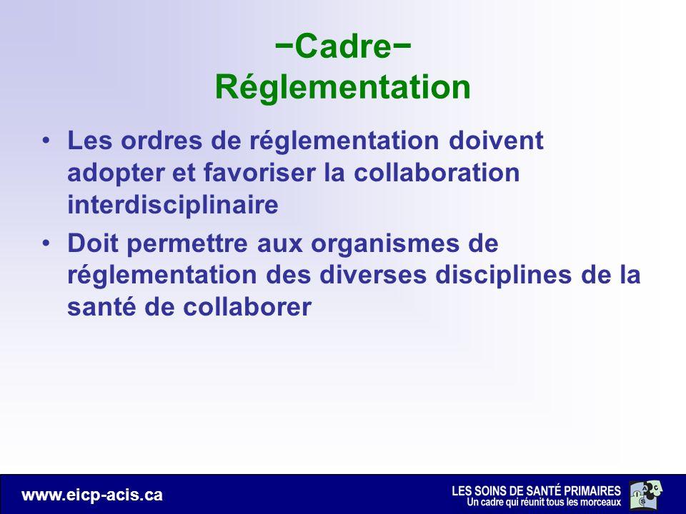 www.eicp-acis.ca Cadre Réglementation Les ordres de réglementation doivent adopter et favoriser la collaboration interdisciplinaire Doit permettre aux