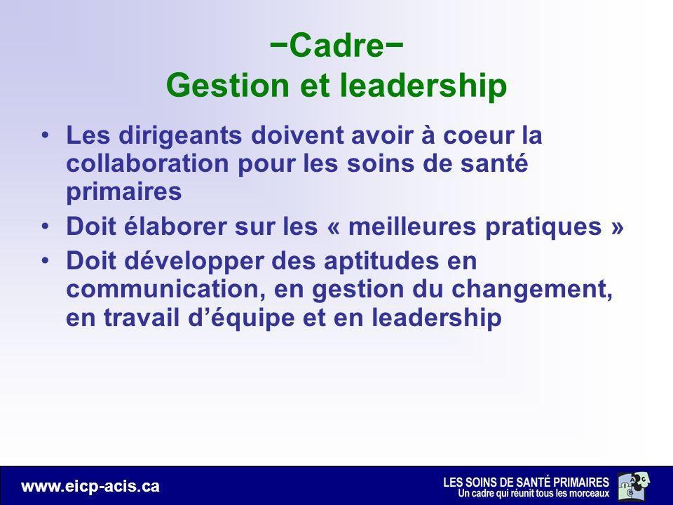 www.eicp-acis.ca Cadre Gestion et leadership Les dirigeants doivent avoir à coeur la collaboration pour les soins de santé primaires Doit élaborer sur