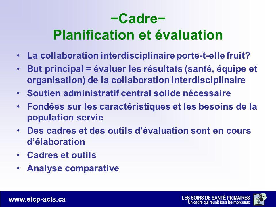 www.eicp-acis.ca Cadre Planification et évaluation La collaboration interdisciplinaire porte-t-elle fruit? But principal = évaluer les résultats (sant