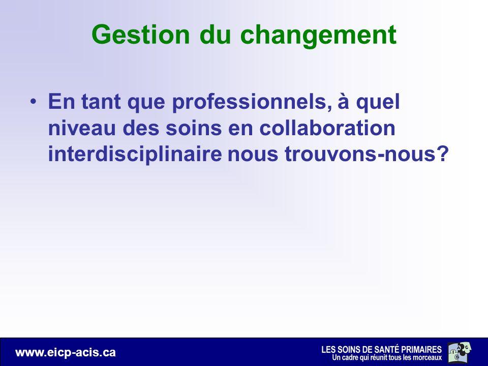 www.eicp-acis.ca Gestion du changement En tant que professionnels, à quel niveau des soins en collaboration interdisciplinaire nous trouvons-nous?