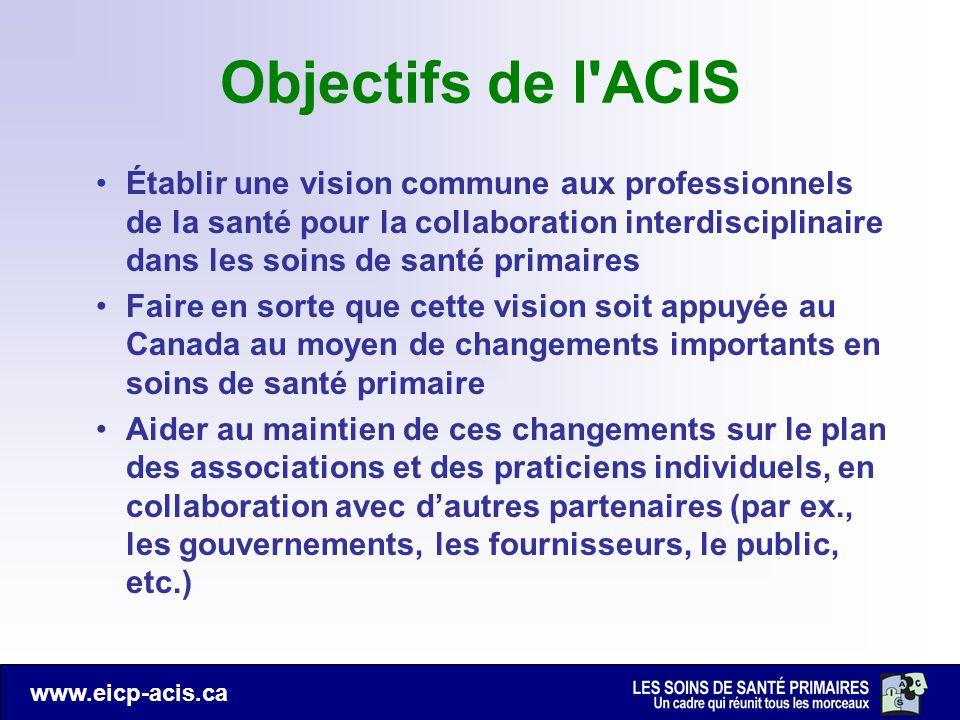 www.eicp-acis.ca Objectifs de l'ACIS Établir une vision commune aux professionnels de la santé pour la collaboration interdisciplinaire dans les soins