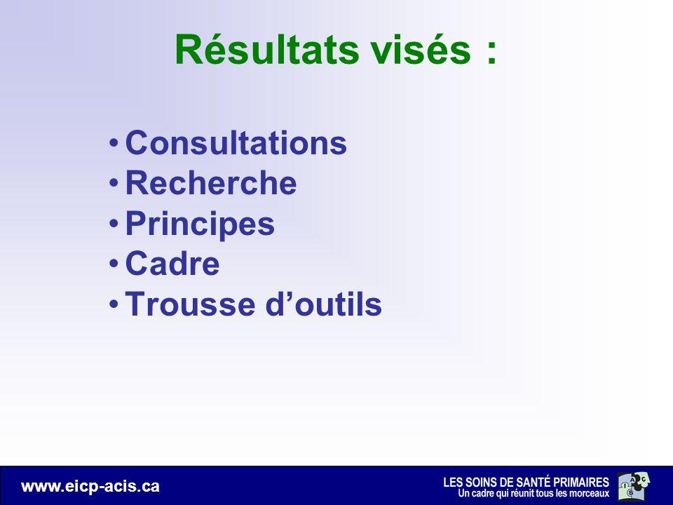 www.eicp-acis.ca Résultats visés : Consultations Recherche Principes Cadre Trousse doutils