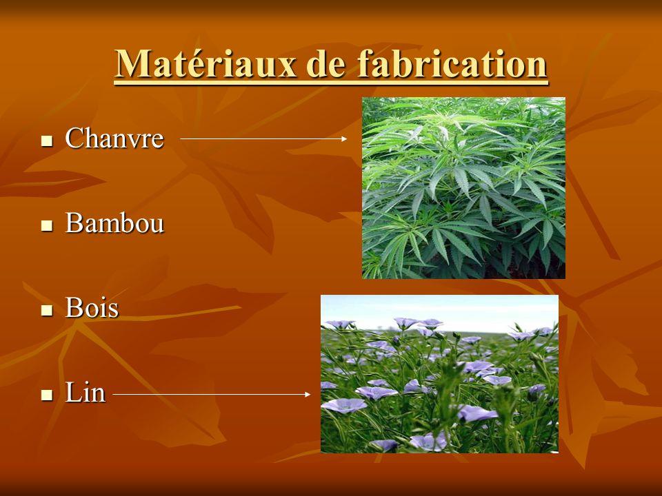 Matériaux de fabrication Chanvre Chanvre Bambou Bambou Bois Bois Lin Lin