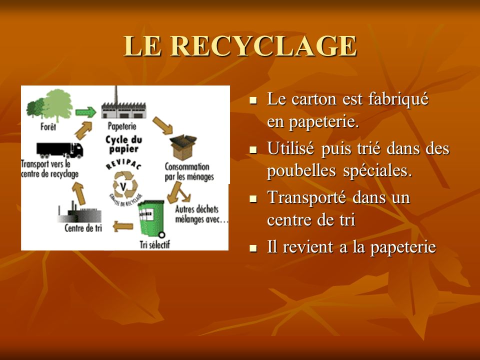 LE RECYCLAGE Le carton est fabriqué en papeterie. Utilisé puis trié dans des poubelles spéciales. Transporté dans un centre de tri Il revient a la pap