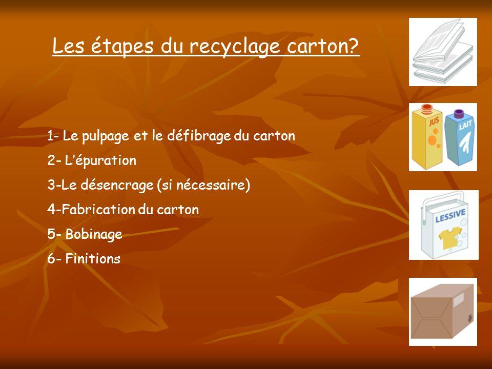 Les étapes du recyclage carton? 1- Le pulpage et le défibrage du carton 2- Lépuration 3-Le désencrage (si nécessaire) 4-Fabrication du carton 5- Bobin