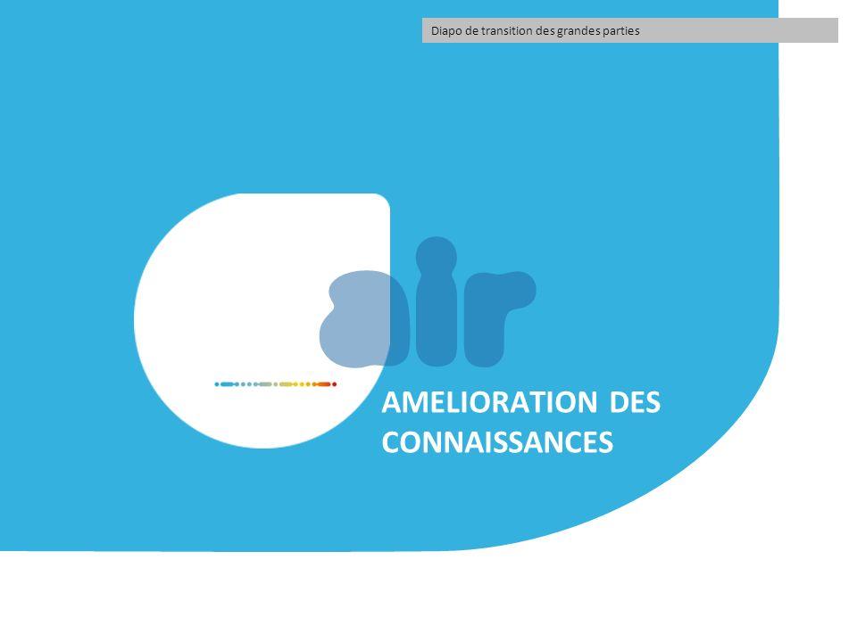 air AMELIORATION DES CONNAISSANCES Diapo de transition des grandes parties