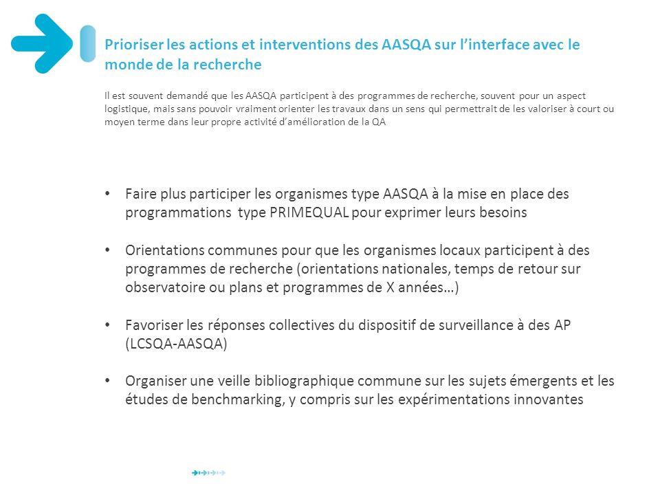 Prioriser les actions et interventions des AASQA sur linterface avec le monde de la recherche Faire plus participer les organismes type AASQA à la mis