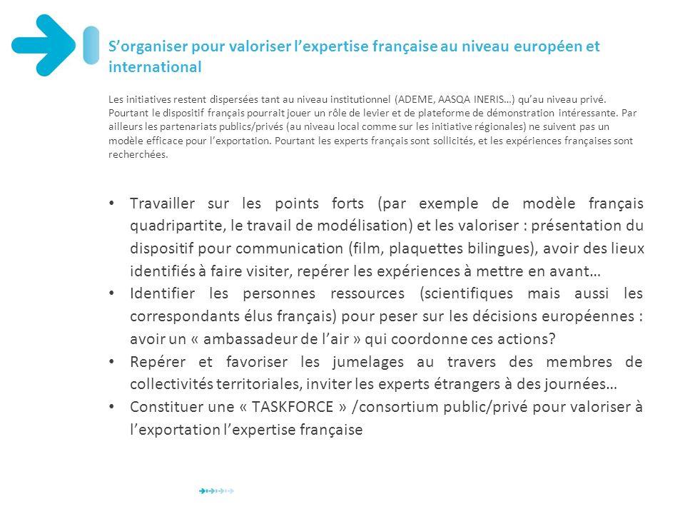 Sorganiser pour valoriser lexpertise française au niveau européen et international Travailler sur les points forts (par exemple de modèle français qua