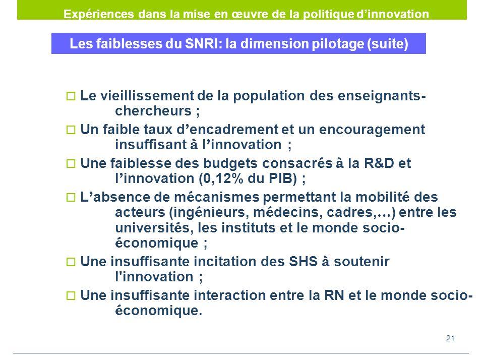 21 Les faiblesses du SNRI: la dimension pilotage (suite) Le vieillissement de la population des enseignants- chercheurs ; Un faible taux d encadrement et un encouragement insuffisant à l innovation ; Une faiblesse des budgets consacr é s à la R&D et l innovation (0,12% du PIB) ; L absence de m é canismes permettant la mobilit é des acteurs (ing é nieurs, m é decins, cadres, … ) entre les universit é s, les instituts et le monde socio- é conomique ; Une insuffisante incitation des SHS à soutenir l innovation ; Une insuffisante interaction entre la RN et le monde socio- é conomique.