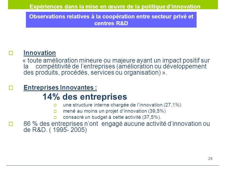24 Innovation « toute amélioration mineure ou majeure ayant un impact positif sur la compétitivité de lentreprises (amélioration ou développement des produits, procédés, services ou organisation) ».