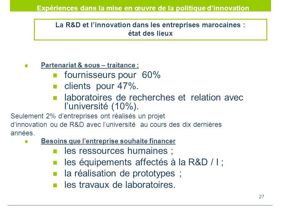 27 Partenariat & sous – traitance : fournisseurs pour 60% clients pour 47%.