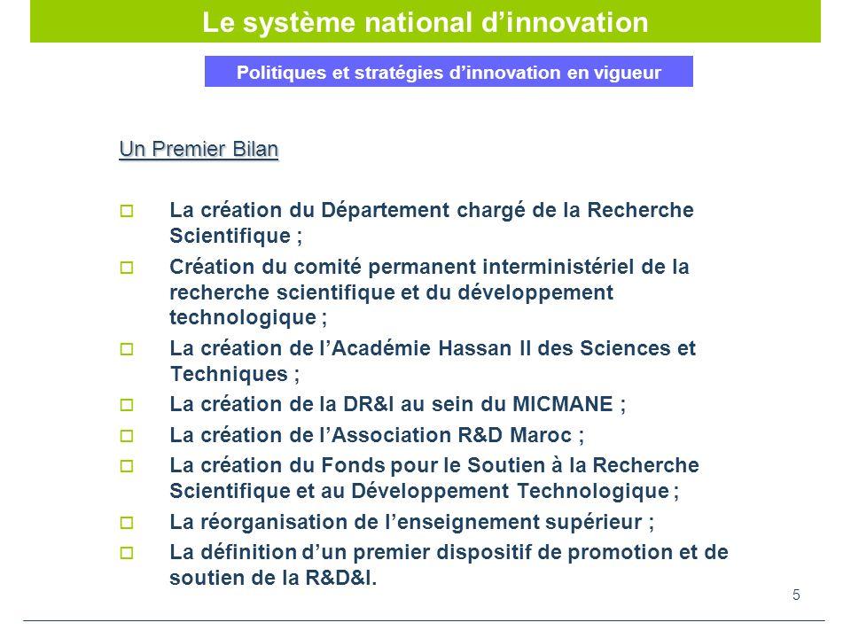 5 Un Premier Bilan La création du Département chargé de la Recherche Scientifique ; Création du comité permanent interministériel de la recherche scientifique et du développement technologique ; La création de lAcadémie Hassan II des Sciences et Techniques ; La création de la DR&I au sein du MICMANE ; La création de lAssociation R&D Maroc ; La création du Fonds pour le Soutien à la Recherche Scientifique et au Développement Technologique ; La réorganisation de lenseignement supérieur ; La définition dun premier dispositif de promotion et de soutien de la R&D&I.