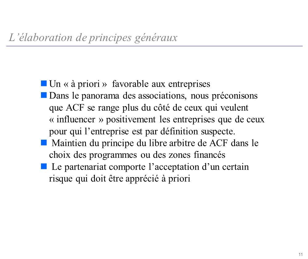 11 Lélaboration de principes généraux Un « à priori » favorable aux entreprises Dans le panorama des associations, nous préconisons que ACF se range plus du côté de ceux qui veulent « influencer » positivement les entreprises que de ceux pour qui lentreprise est par définition suspecte.