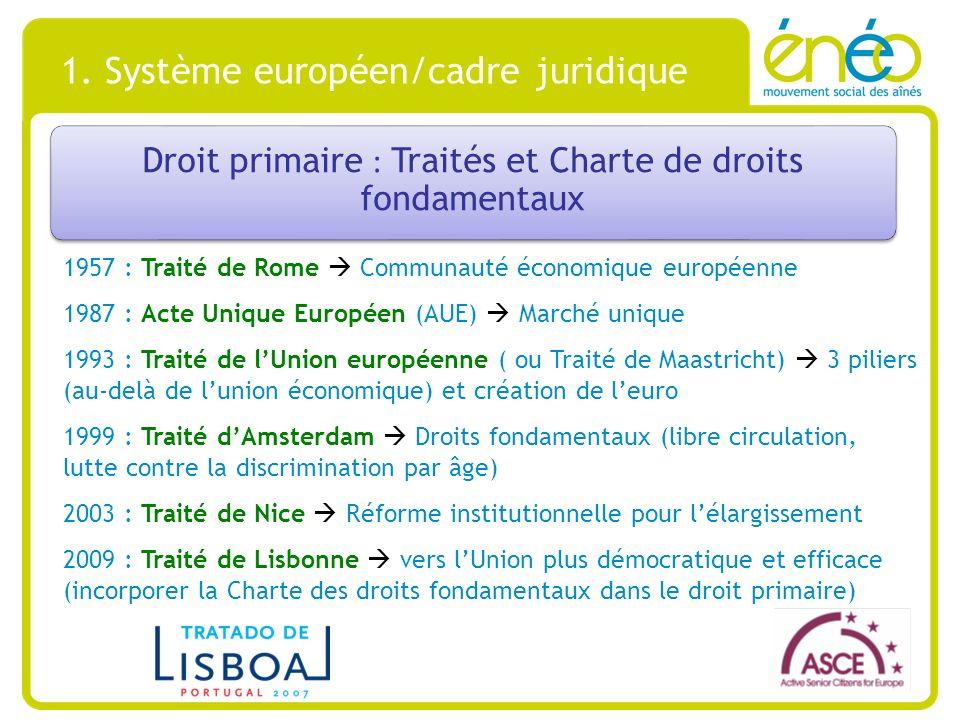 1. Système européen/cadre juridique 1957 : Traité de Rome Communauté économique européenne 1987 : Acte Unique Européen (AUE) Marché unique 1993 : Trai