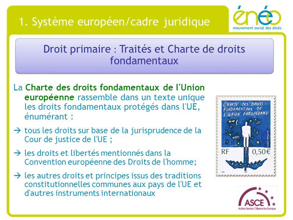 1. Système européen/cadre juridique La Charte des droits fondamentaux de l'Union européenne rassemble dans un texte unique les droits fondamentaux pro