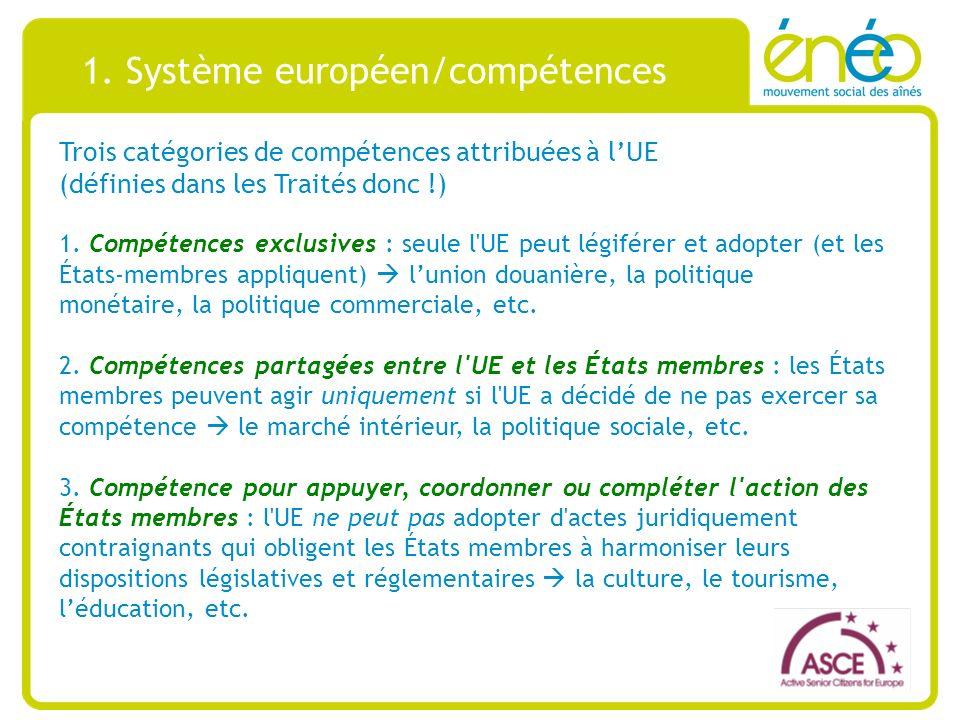 1. Système européen/compétences Trois catégories de compétences attribuées à lUE (définies dans les Traités donc !) 1. Compétences exclusives : seule