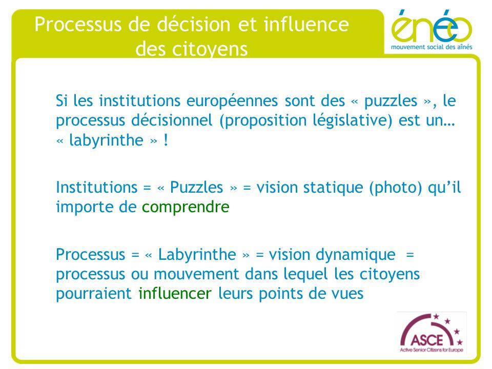 Processus de décision et influence des citoyens Si les institutions européennes sont des « puzzles », le processus décisionnel (proposition législative) est un… « labyrinthe » .