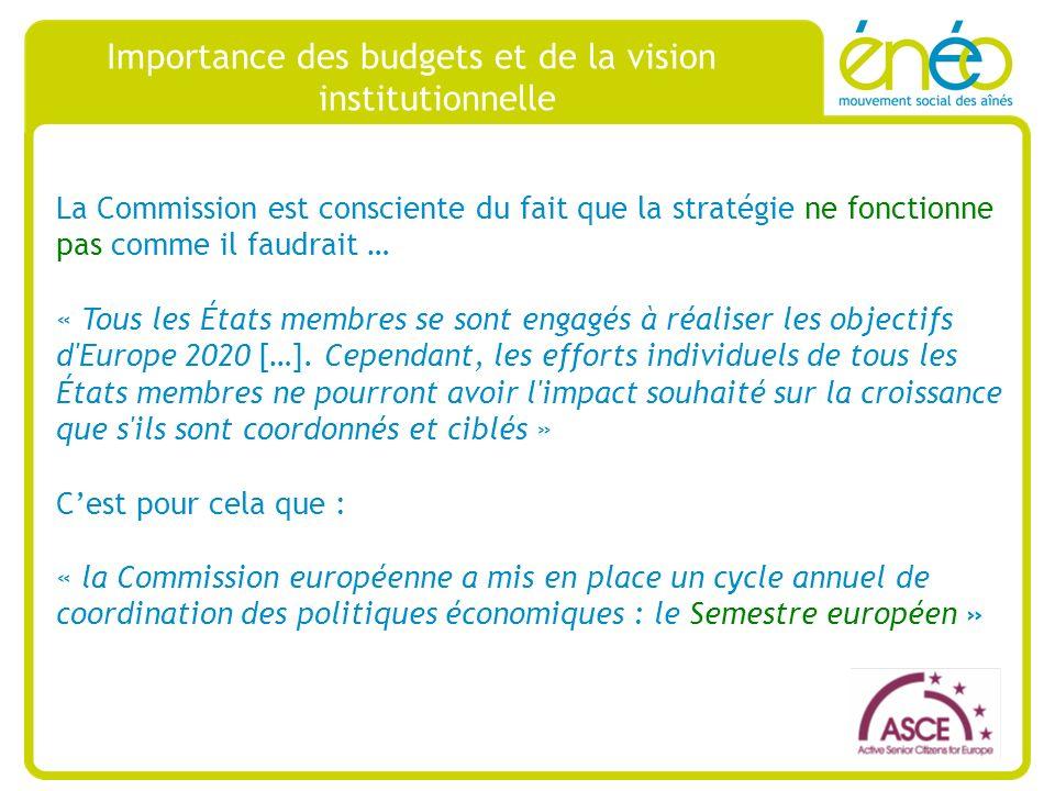 Importance des budgets et de la vision institutionnelle La Commission est consciente du fait que la stratégie ne fonctionne pas comme il faudrait … « Tous les États membres se sont engagés à réaliser les objectifs d Europe 2020 […].