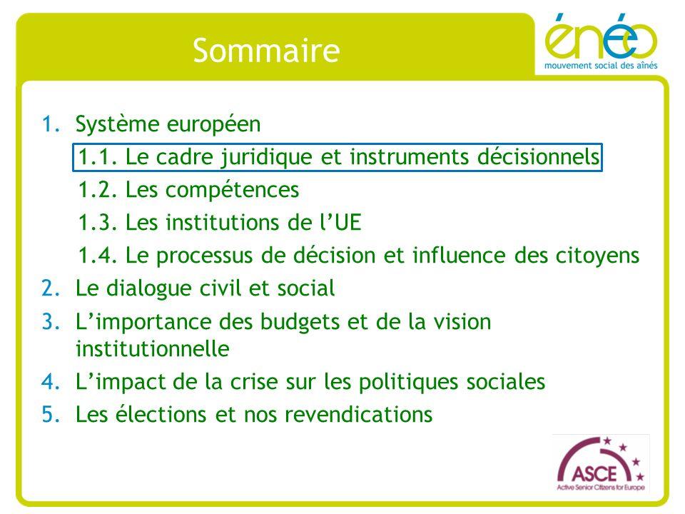 1.Système européen/cadre juridique Quelques principes fondamentaux du cadre juridique de lUE : 1.