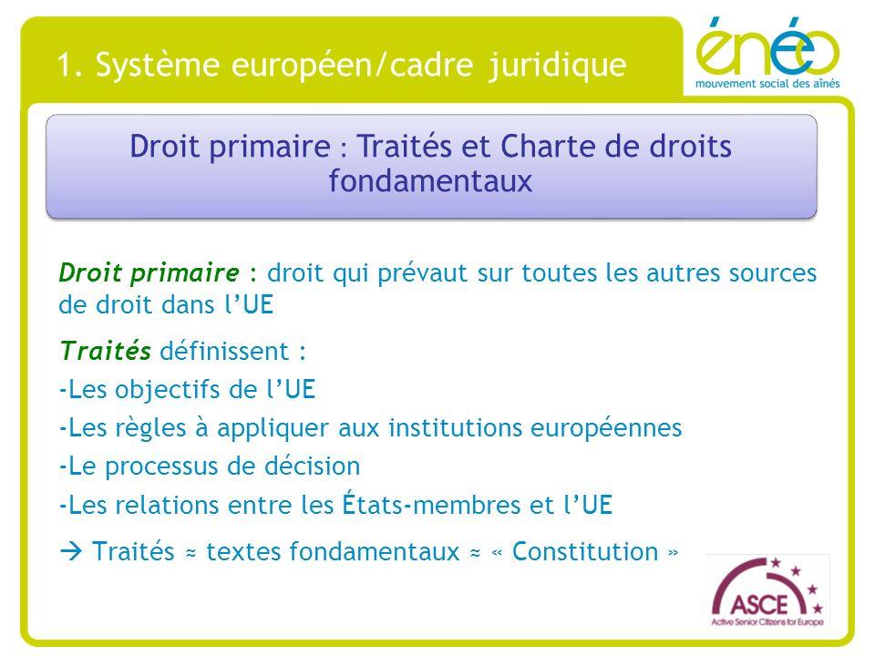 1. Système européen/cadre juridique Droit primaire : droit qui prévaut sur toutes les autres sources de droit dans lUE Traités définissent : -Les obje