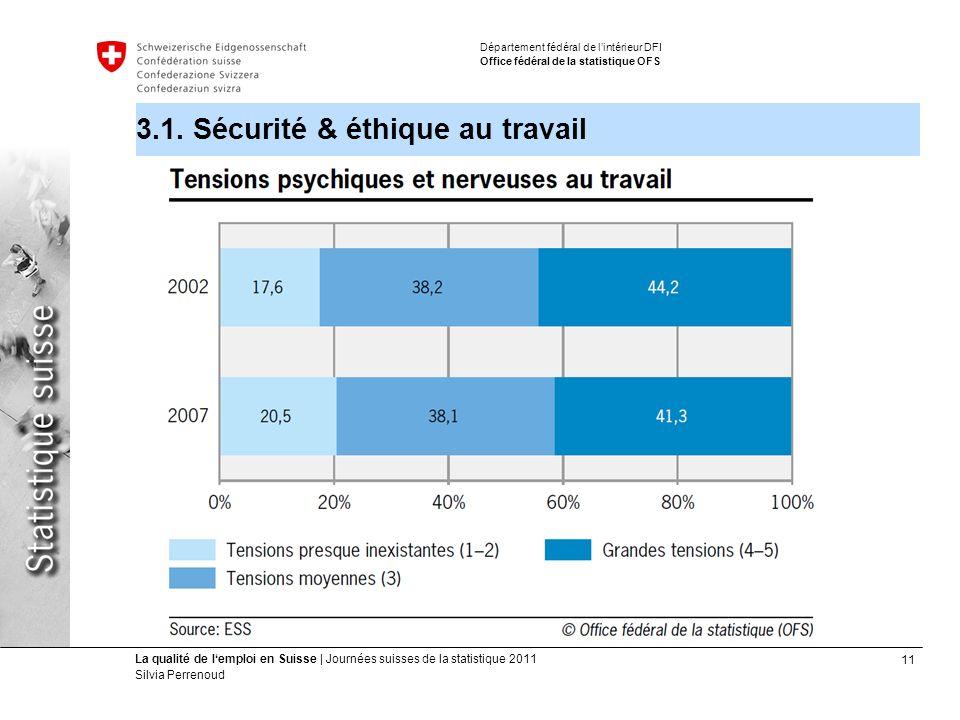 11 La qualité de lemploi en Suisse | Journées suisses de la statistique 2011 Silvia Perrenoud Département fédéral de lintérieur DFI Office fédéral de la statistique OFS 3.1.