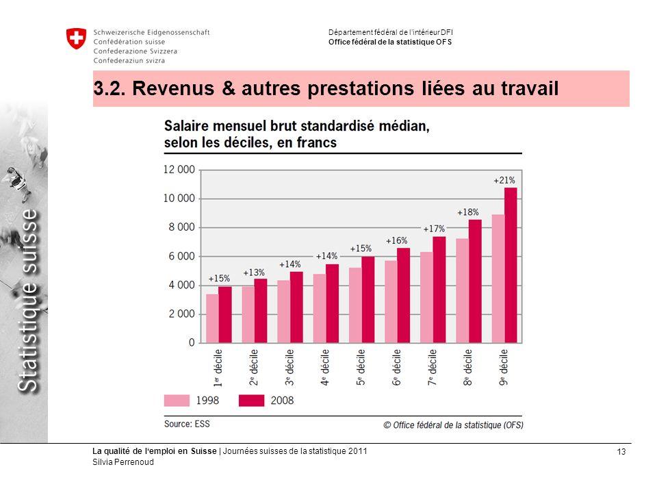 13 La qualité de lemploi en Suisse | Journées suisses de la statistique 2011 Silvia Perrenoud Département fédéral de lintérieur DFI Office fédéral de la statistique OFS 3.2.