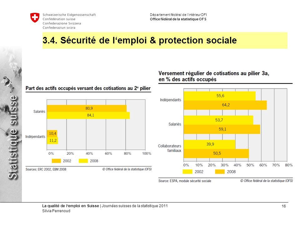 16 La qualité de lemploi en Suisse | Journées suisses de la statistique 2011 Silvia Perrenoud Département fédéral de lintérieur DFI Office fédéral de la statistique OFS 3.4.