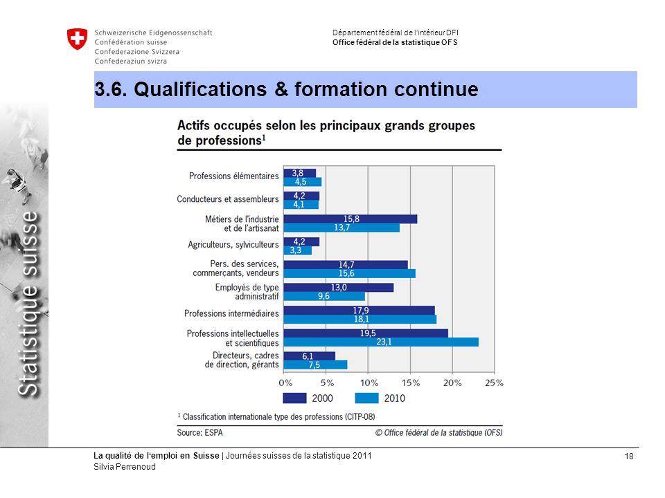18 La qualité de lemploi en Suisse | Journées suisses de la statistique 2011 Silvia Perrenoud Département fédéral de lintérieur DFI Office fédéral de la statistique OFS 3.6.