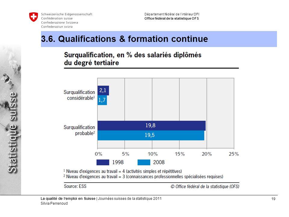 19 La qualité de lemploi en Suisse | Journées suisses de la statistique 2011 Silvia Perrenoud Département fédéral de lintérieur DFI Office fédéral de la statistique OFS 3.6.
