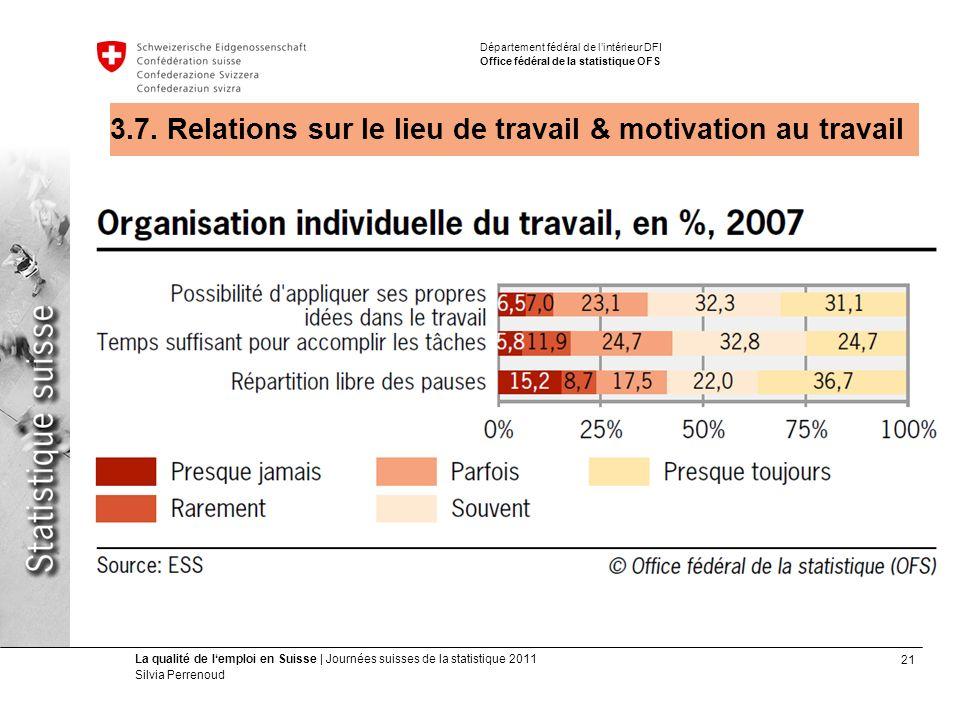 21 La qualité de lemploi en Suisse | Journées suisses de la statistique 2011 Silvia Perrenoud Département fédéral de lintérieur DFI Office fédéral de la statistique OFS 3.7.